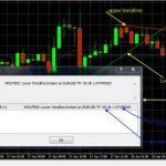 Best Demark Trend Alert Indicator for MT4 free
