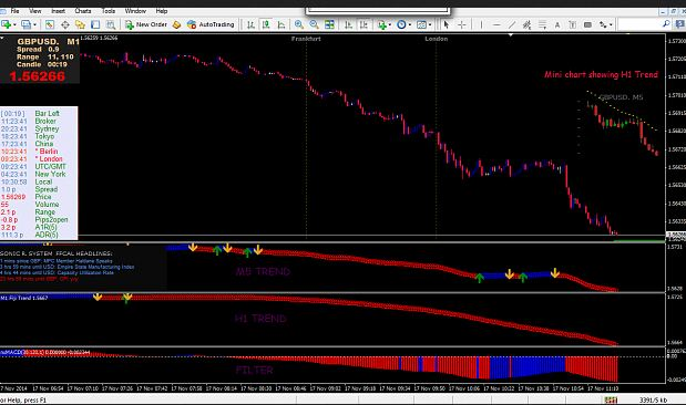 Fiji Trend Indicator For Mt4 Free