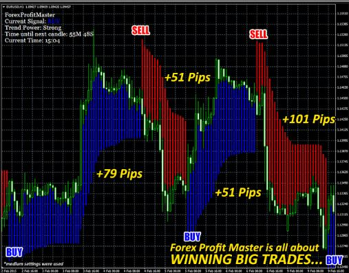 Pattern Recognition Master Indicator Mt4 Free Download
