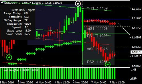 binary options auto trading systems