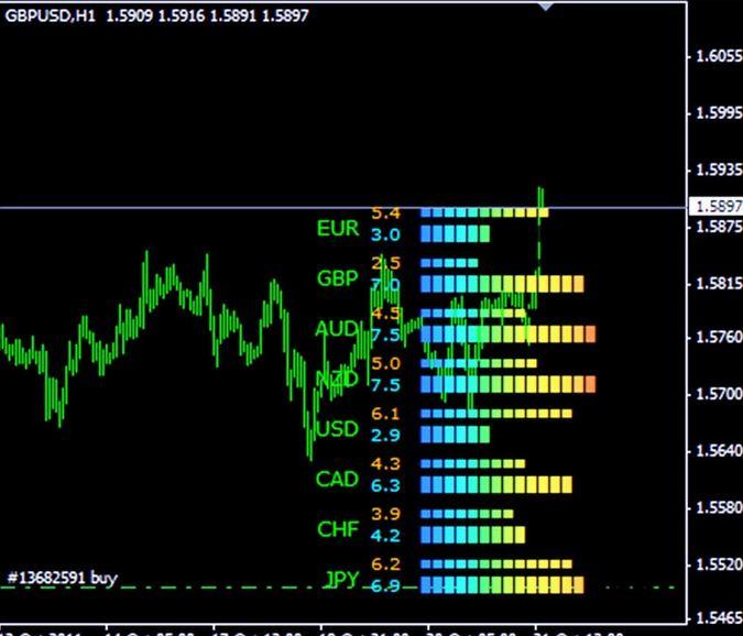 currency power meter mt4