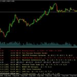 Best FFCAL Headlines indicator for MT4 free (mq4)