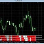 Download Heiken Ashi MTF Indicator MT4 free