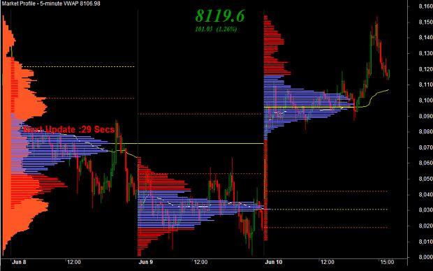 market statistics indicator mt4