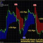 Forex Pattern Recognition Master v9 for MT4 free