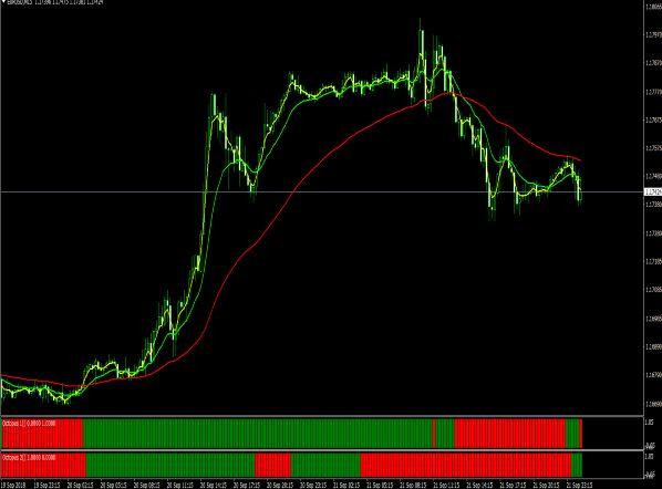 reversal krieger v2 trading system