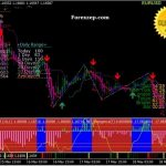 Download Star Forex Trading System for MT4 free