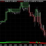 Forex Three Line break Indicator system for MT4 free