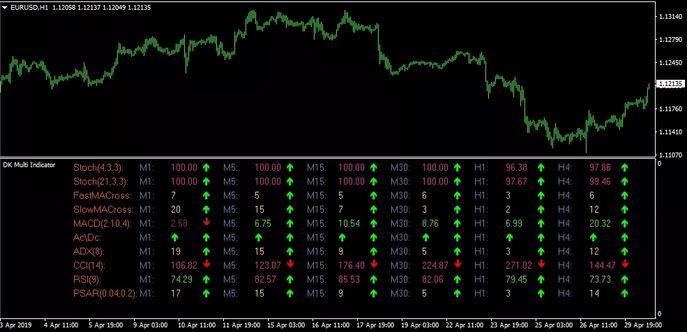 trend dashboard indicator mt4