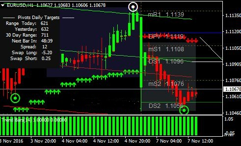 wave trend indicator mt4 free