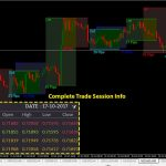 Forex Best Open High Low Close Indicator for MT4 free