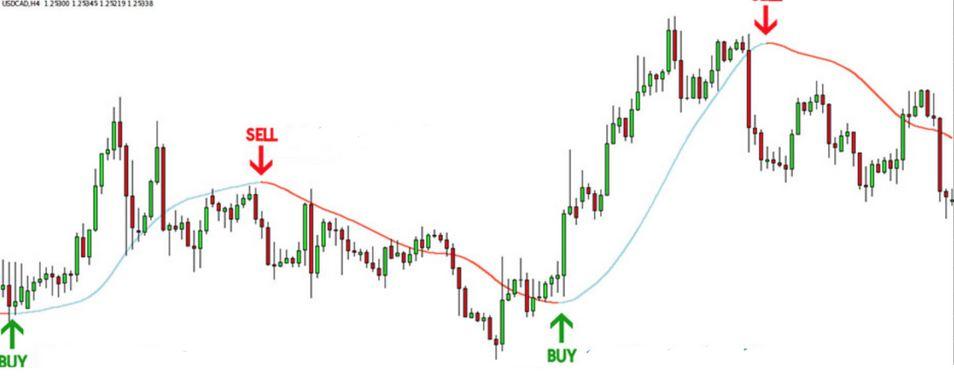 volume at price indicator mt4