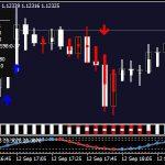 Download Advanced Trend Lines V5 MT4 Indicator Free