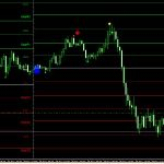 Download Price Action Buy Sell Arrow Indicator For MT4 Free