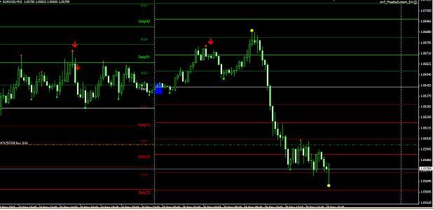 price action arrow indicator mt4