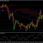 Download Trend Viper MT4 Indicator Forex free
